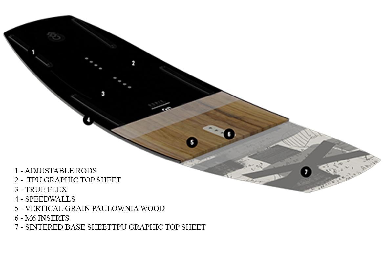 Contruction de la planche Selekt Ronix 2021 Wakeboard Park