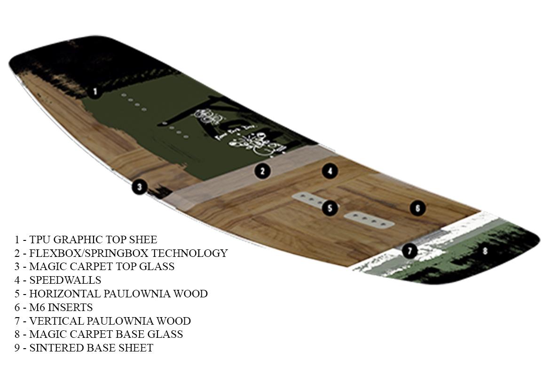 Construction Top Notch Ronix 2021