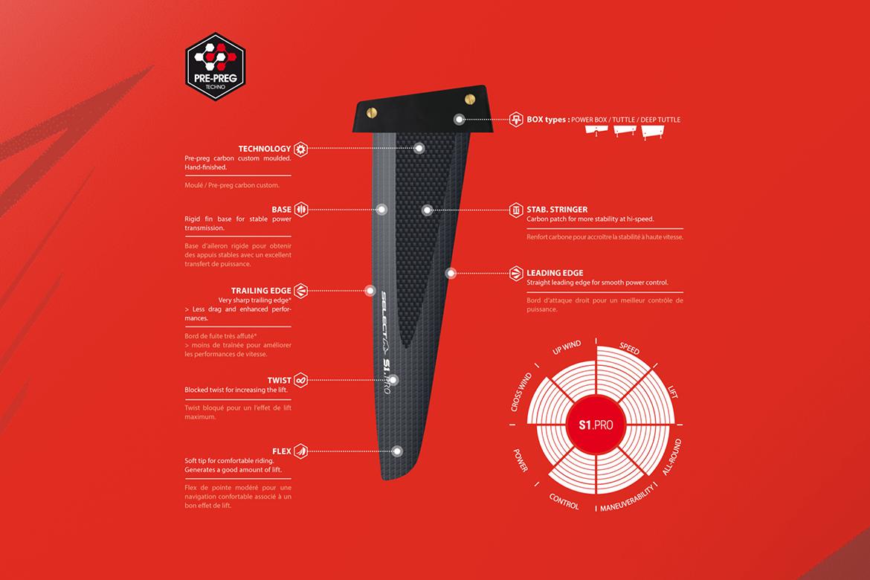 Aileron de windsurf slalom S1 Pro Select